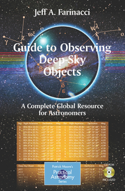 Seeing the Constellations