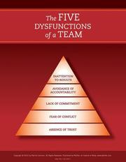 The Five Dysfunctions of a Team: Poster