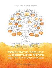 Demokratie, Freiheit und christliche Werte