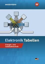 Elektronik Tabellen