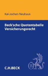 Beck'sche Quotentabelle Versicherungsrecht