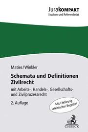 Schemata und Definitionen Zivilrecht