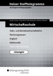 Holzer Stofftelegramme Baden-Württemberg - Wirtschaftsschule