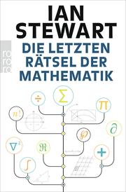 Die letzten Rätsel der Mathematik