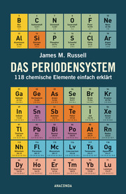 Das Periodensystem