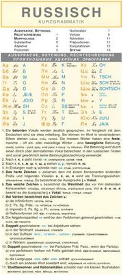 Leporello: Russisch Kurzgrammatik - Die komplette Grammatik im Überblick