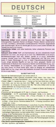 Leporello: Deutsch Kurzgrammatik - Die komplette Grammatik im Überblick