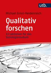 Qualitativ forschen