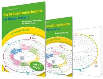 Auf einen Blick: Der Beobachtungsbogen für Kinder unter 3