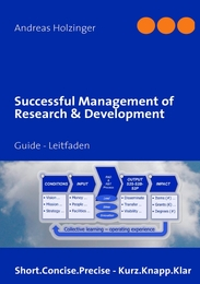 Successful Management of Research & Development