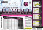 Info-Tafel-Set Liste der chemischen Elemente
