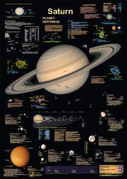 Saturn - Planet der Ringe