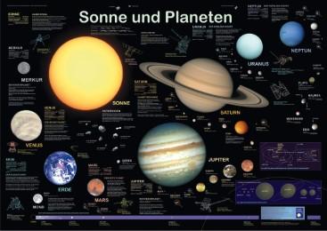 Sonne und Planeten - Cover