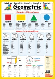 Multilinguales LernPOSTER 'Geometrie'