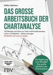 Das große Arbeitsbuch der Chartanalyse